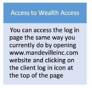Access to Wealth Access